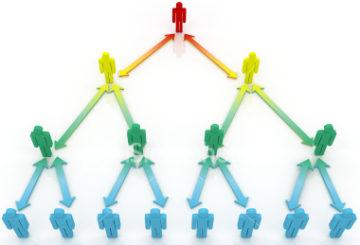 Devenir partenaire dans Multi-Level Marketing : une réussite à portée de main