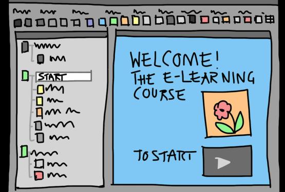 Formation : les nouveaux supports digitaux