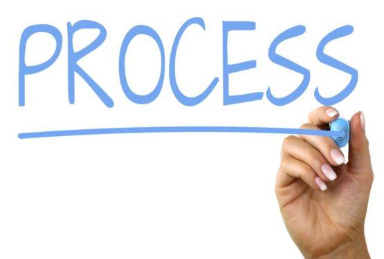 Le processus d'achat en BtoB
